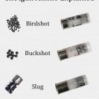 Shotgun Ammunition Explained