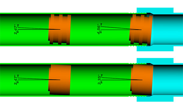 Example of possible tilt for constant-diameter & triple-bearing-band followers with the same maximum diameter & effective body length (dimensions not representative of any actual followers), showing how bearing-band followers are able to tilt significantly more with an unsupported outer band