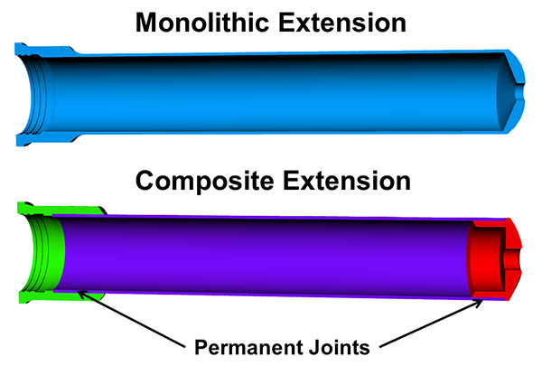 Cmparison of monolithic & composite single-piece extensions