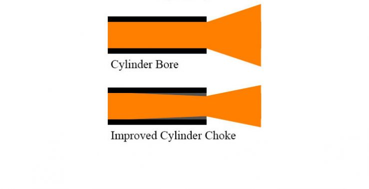 slider_choke_types_explained