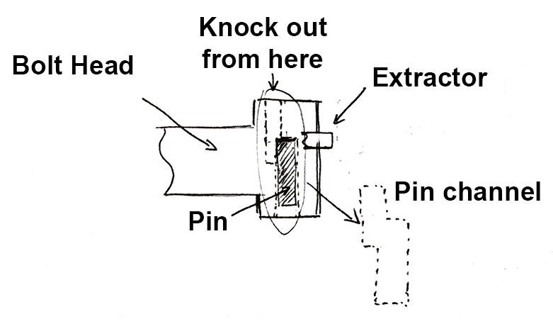 Pin channel scheme