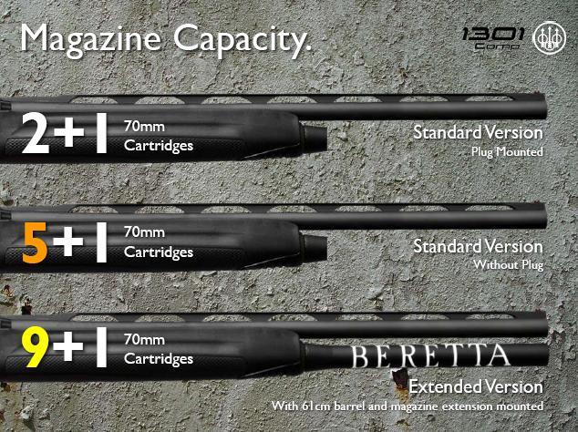 Beretta 1301, Magazine Capacity