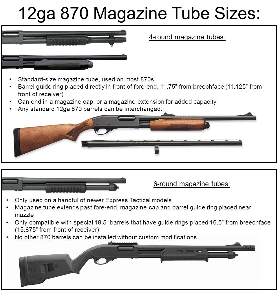 Important Information about Remington 870 Tactical with One Piece Magazine Tube