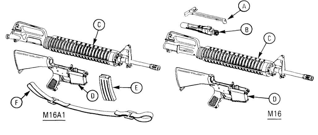 Location and Description of Major Components