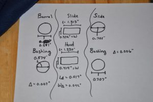 Barrel Fitting Measurements