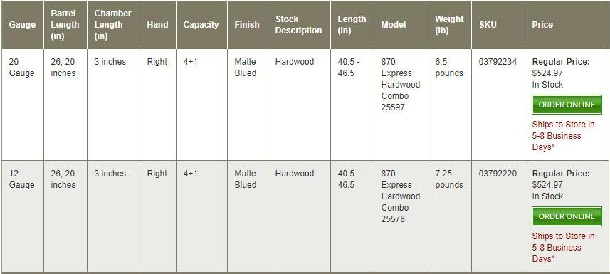 Remington 870 Combos, Order Online