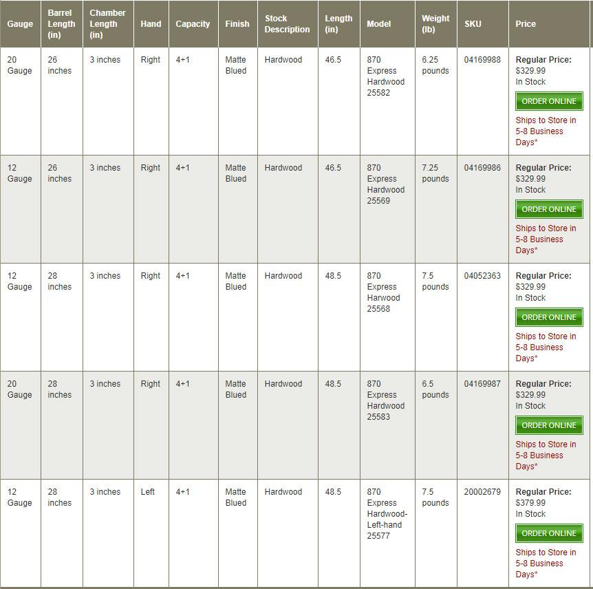 Remington 870 Hardwood, Order Online