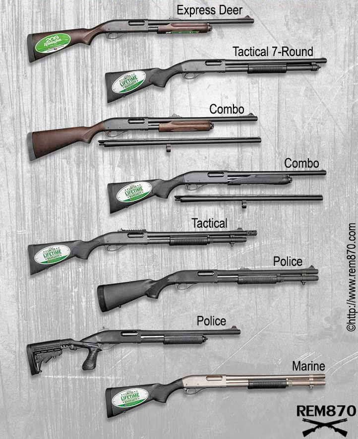 Remington 870 Buyer's Guide to Variants and Models